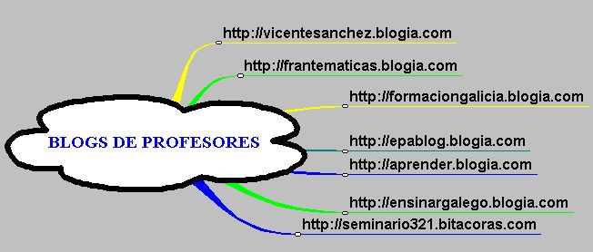 20060526183220-blogs.jpg
