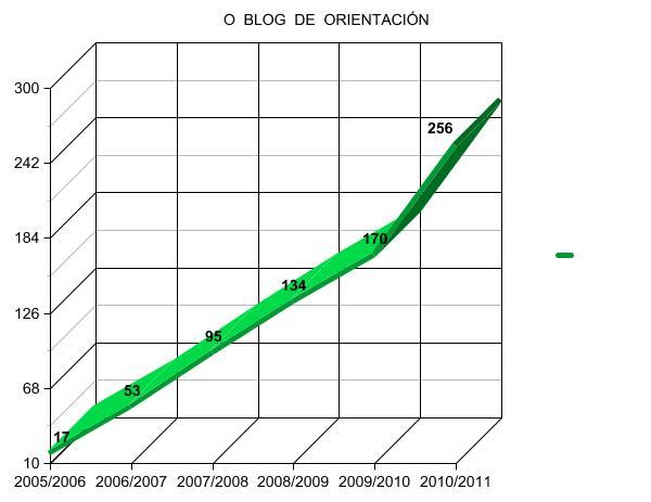 20110306224859-graph.jpg